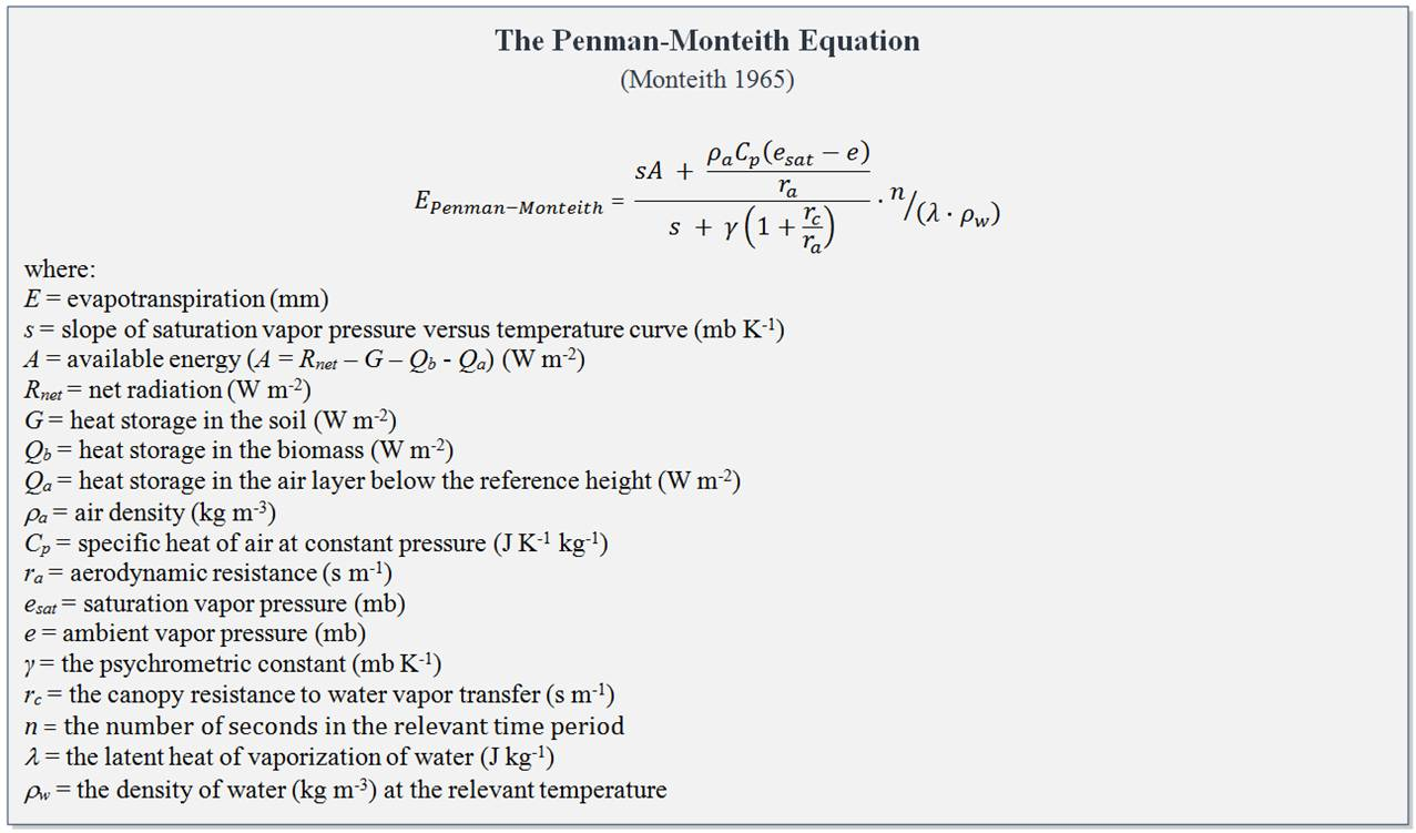 Penman-Monteith Equation