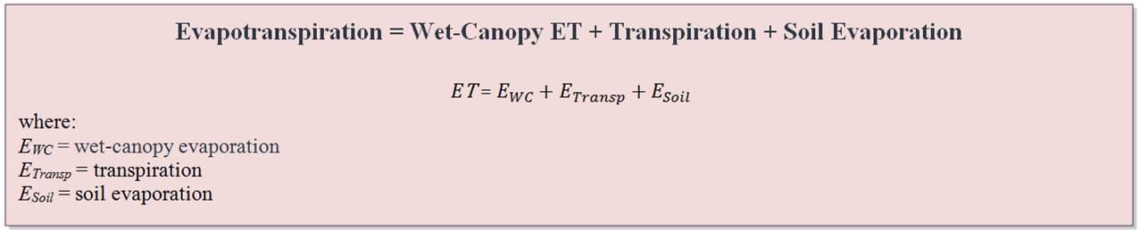 Evapotranspiration Equation