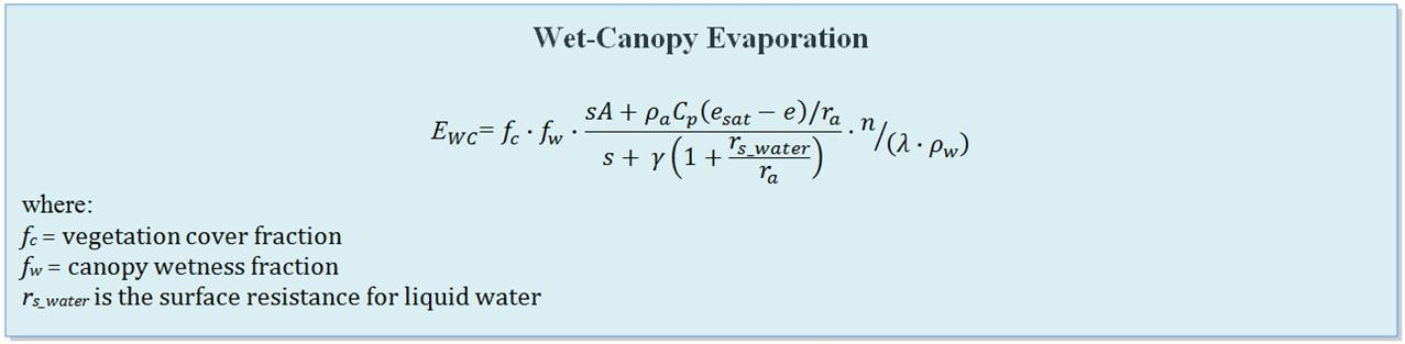 Wet Canopy Evaporation Equation