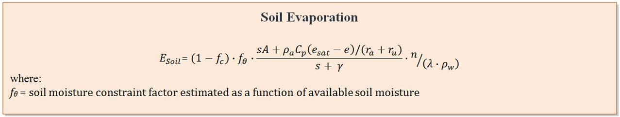 Soil Evaporation Equation