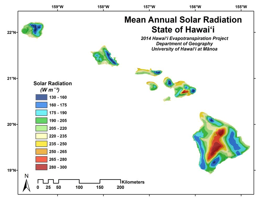 Solar Radiation of Hawaii Home